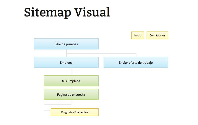 sitemap visual en wordpress-3