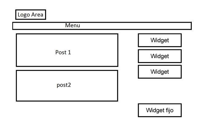 Cómo hacer fijo un elemento de la sidebar en WordPress