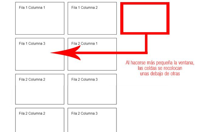 tablas responsive con CSS