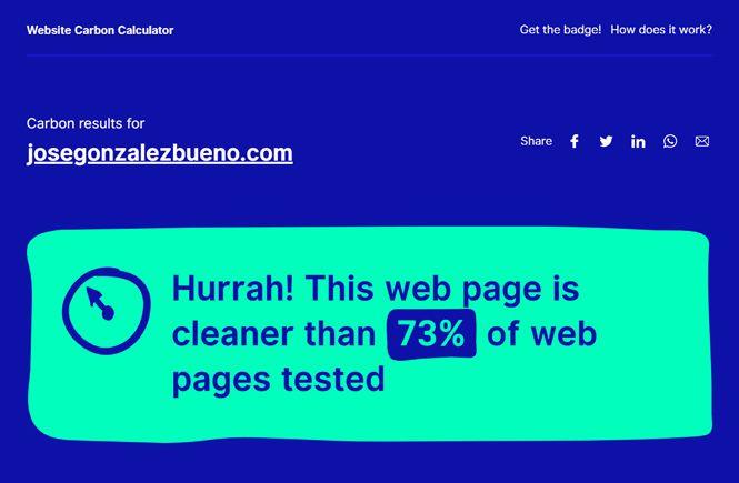 Esta es la huella de carbono de mi web