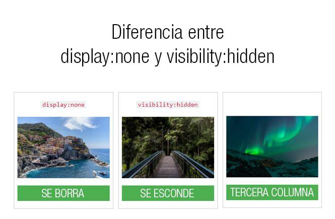 Diferencia entre display:none y visibility:hidden